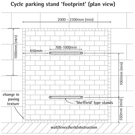 Making Space For Cycling A Guide For New Developments And Street
